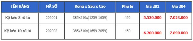 Kệ tủ đồ khô 8, 10 rổ (450mm-500mm) 2