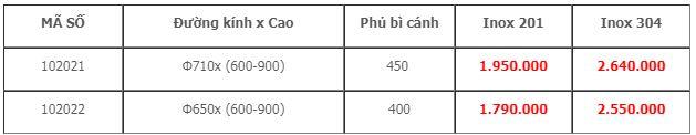 Mâm xoay 3/4 (102021, 102022) – Higold